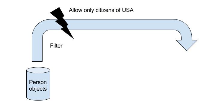 Filter_Basic