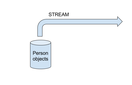 Streams_Basic